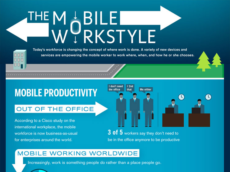 The Mobile Workstyle