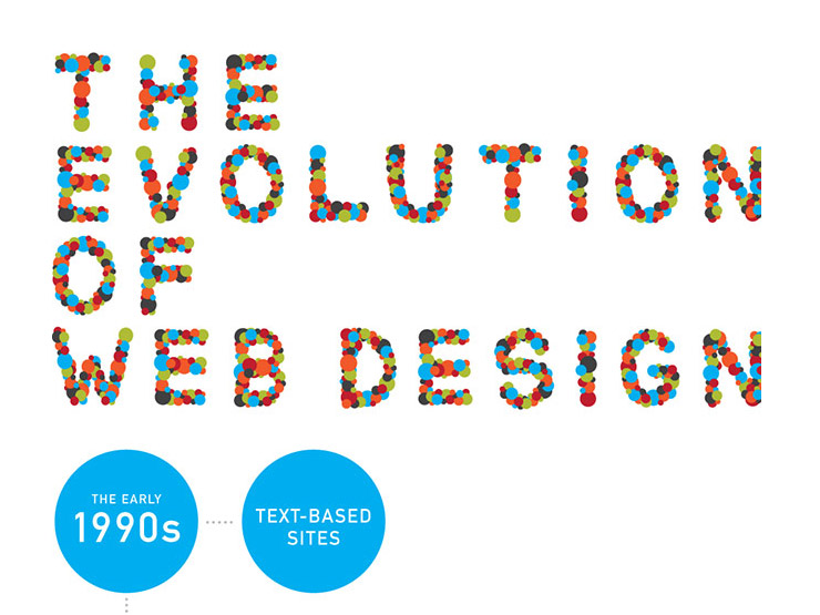 The Evolution of the Web Design