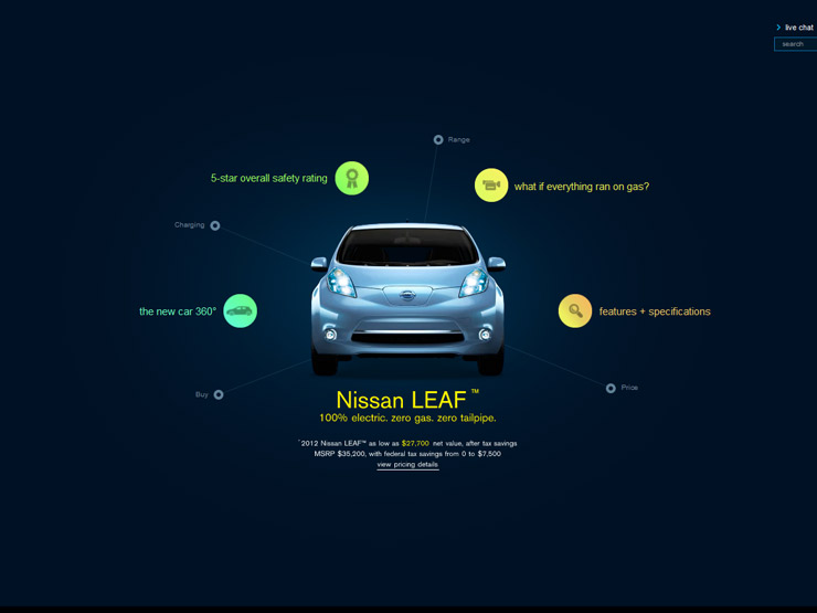 Nissan- Leaf Electric Car