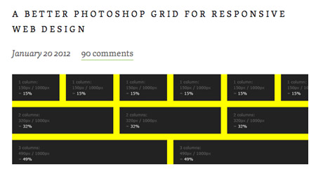 Responsive template for photoshop
