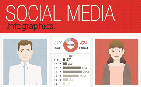 Social Networks Interpreted through Infographics
