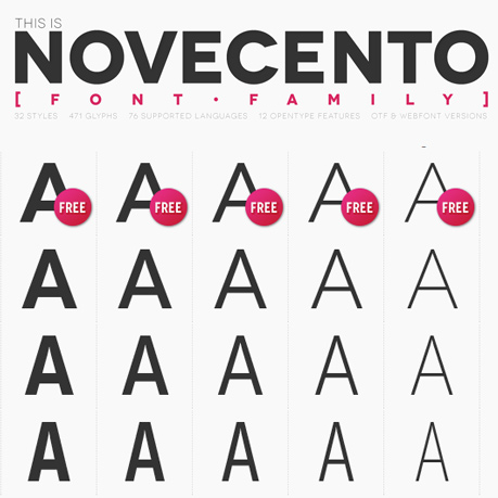 Novecento Family