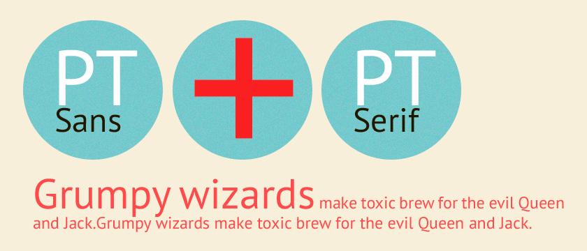 PT Sans + PT Serif