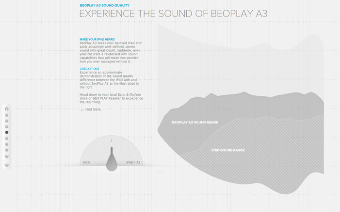 BeoPlay A3