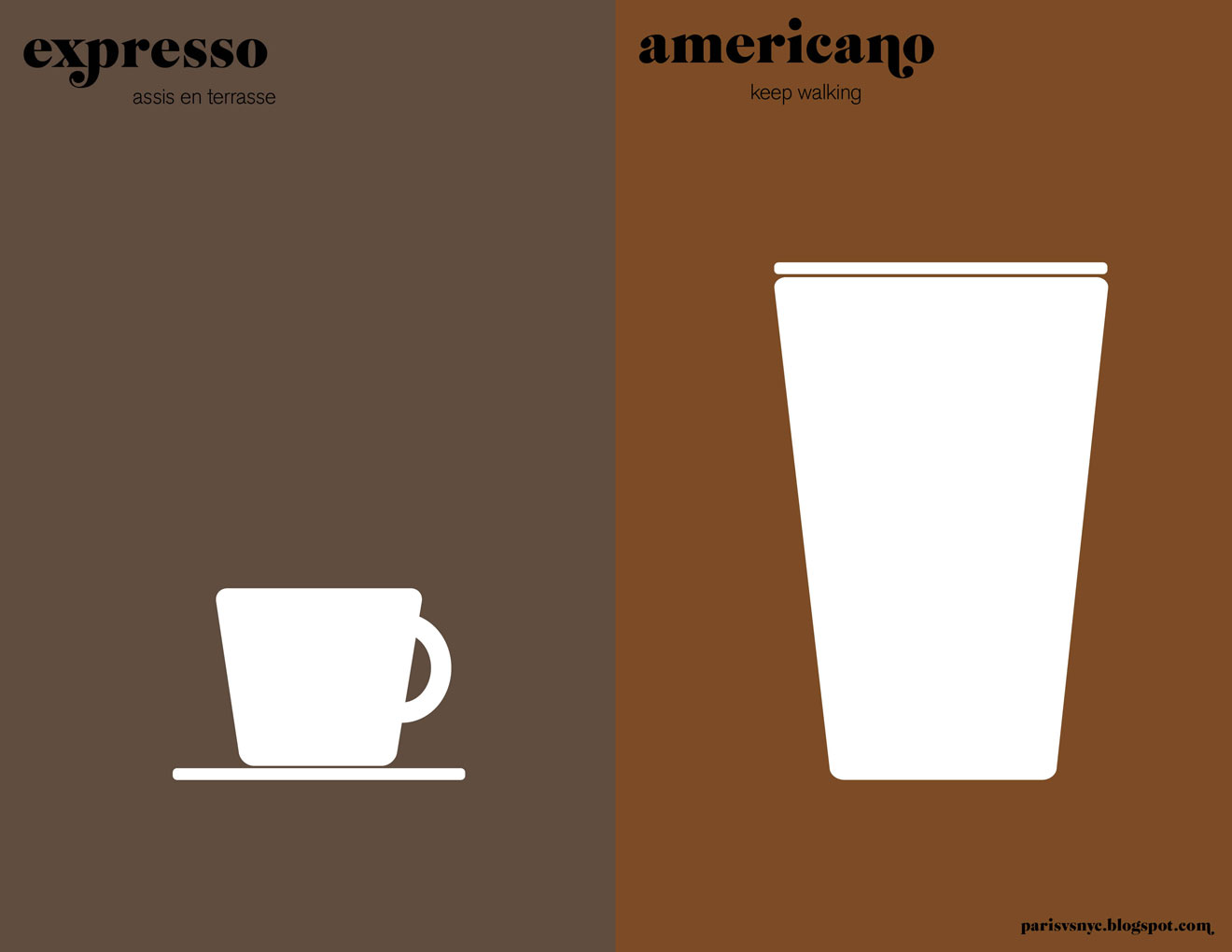 Paris vs new york as seen by french graphic artist vahram for The americano nyc