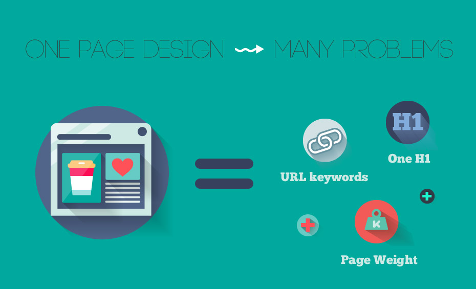 SEO for Parallax Scrolling One-Page Single-Page web design