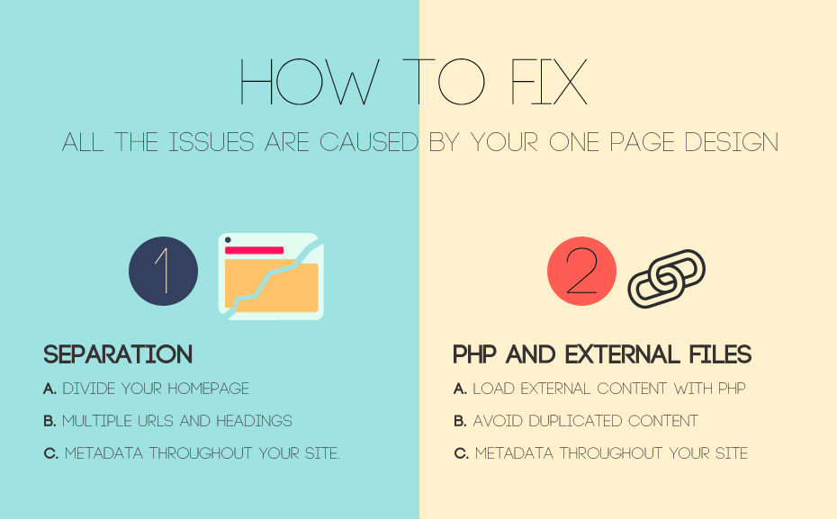 SEO for Parallax Scrolling 3 One-Page Single-Page web design