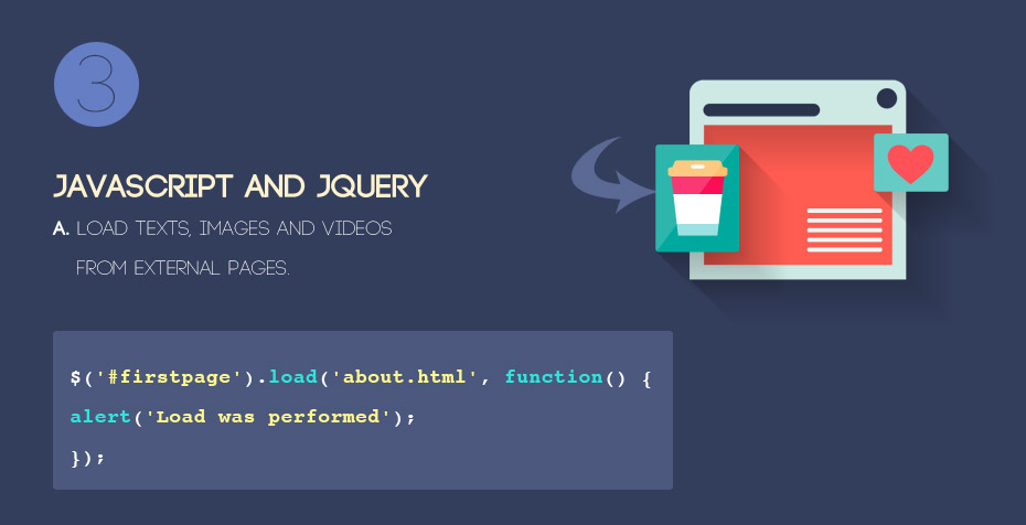 SEO for Parallax Scrolling 4 One-Page Single-Page web design