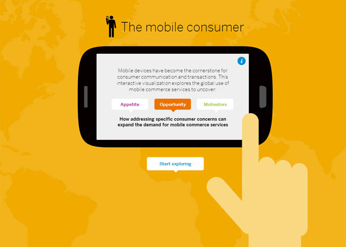 SAP Mobile Consumer Trends