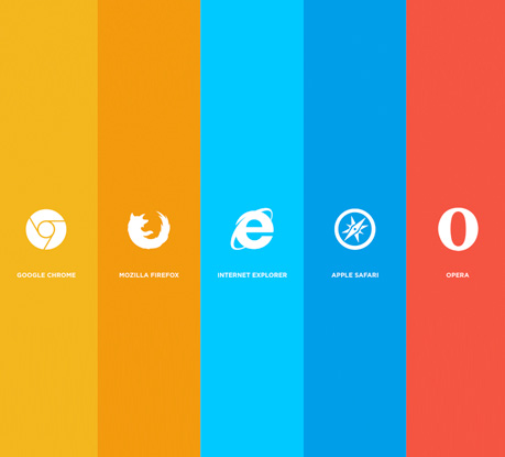 Outdated Browser: A New Plugin To Avoid Old Browsers