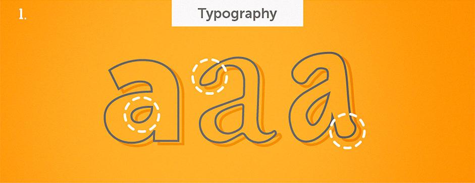 Top 10 Web Design Topics of 2014 - Typography