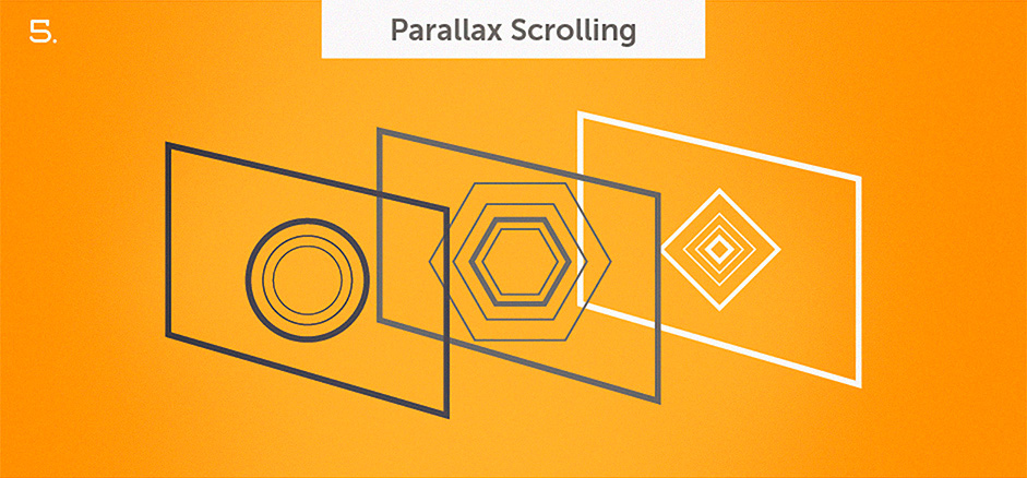 Top 10 Web Design Topics of 2014 - Parallax Scrolling