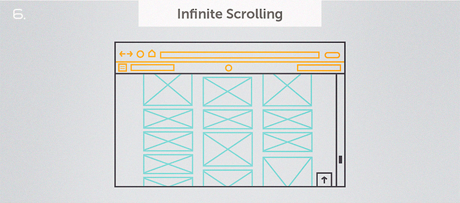Top 10 Web Design Topics of 2014 - Infinite Scrolling