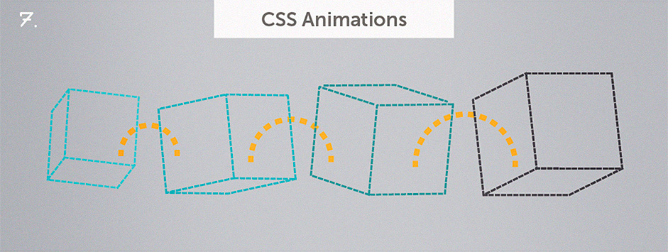 Top 10 Web Design Topics of 2014 - CSS Animations