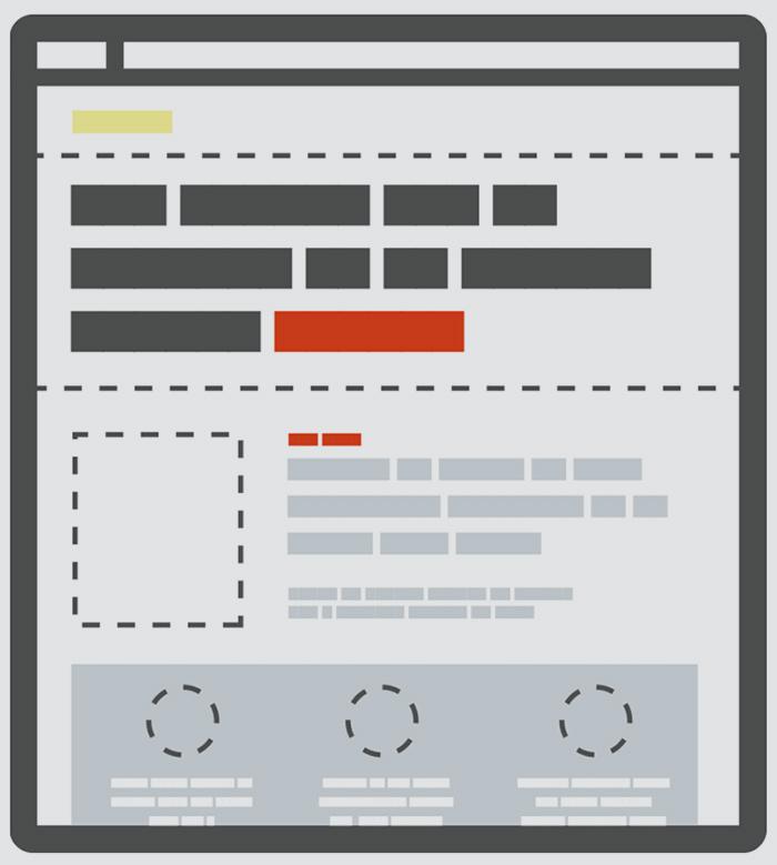 Compreender Web UI hierarquia visual