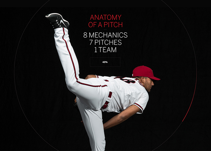 Anatomy of a Pitch – ESPN.com