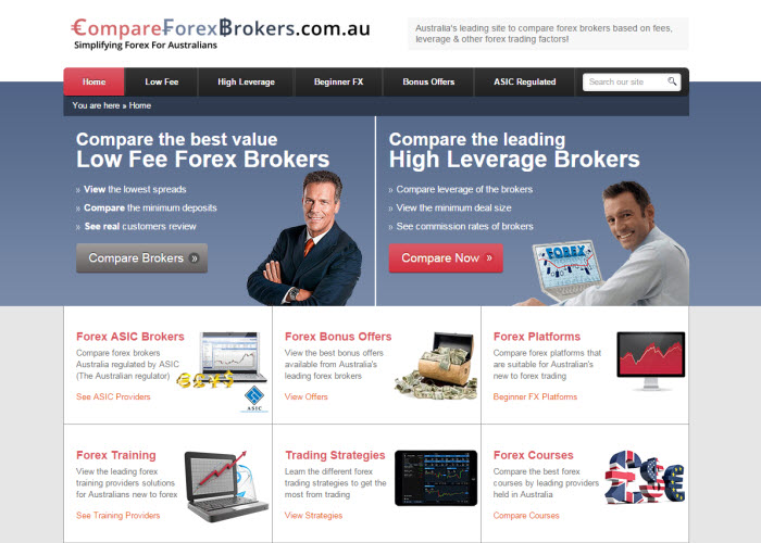 List of forex brokers in pakistan