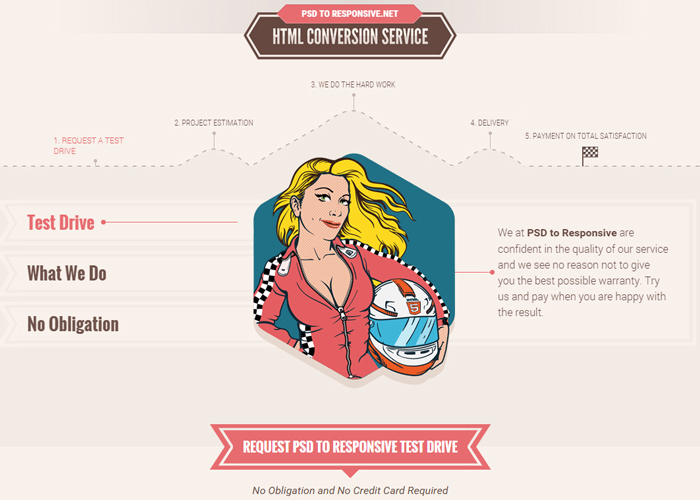 PSD to Responsive HTML | CSS Website
