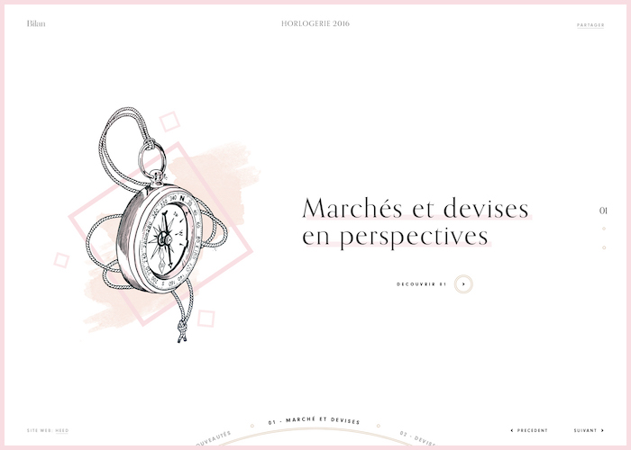 Awwwards website of the day: 2016 Trends in the watch industry