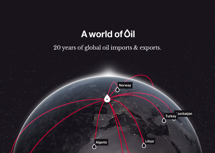 Awwwards website of the day: World of Oil