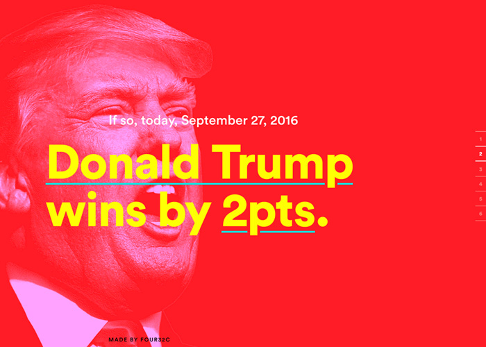 Awwwards website of the day: Media Election